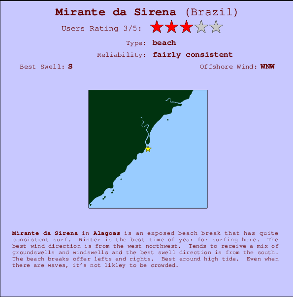 Mirante da Sirena break location map and break info