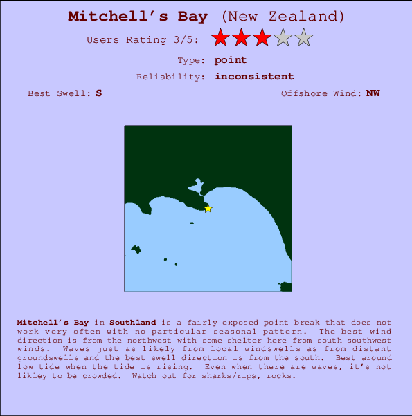 Mitchell's Bay break location map and break info