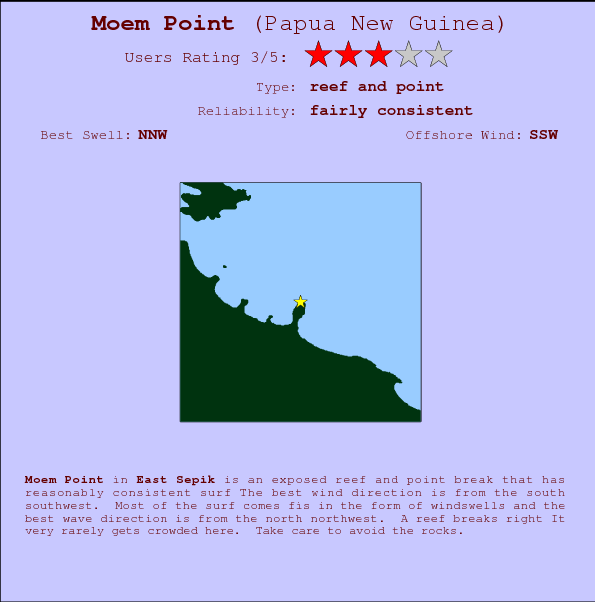 Moem Point break location map and break info
