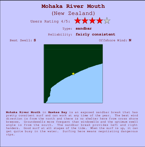 Mohaka River Mouth break location map and break info