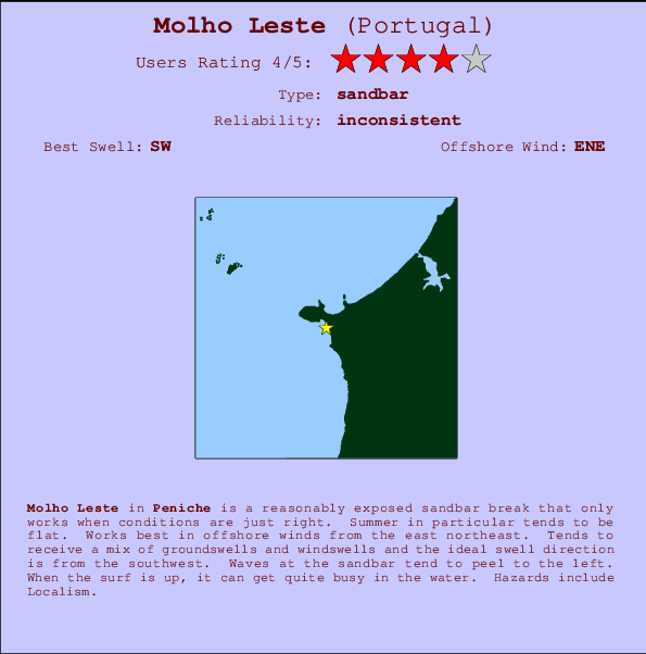 Molho Leste break location map and break info
