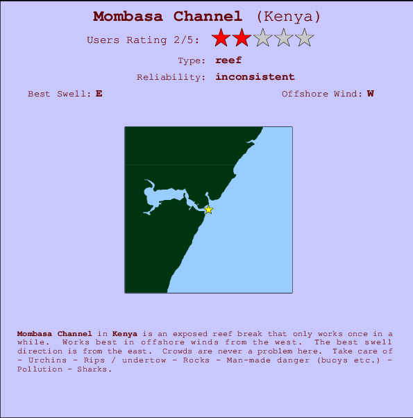 Mombasa Channel break location map and break info