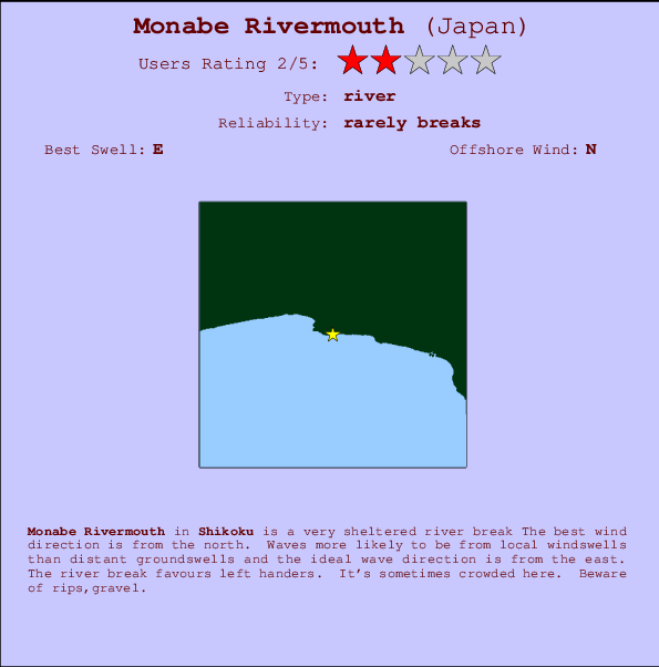 Monabe Rivermouth break location map and break info