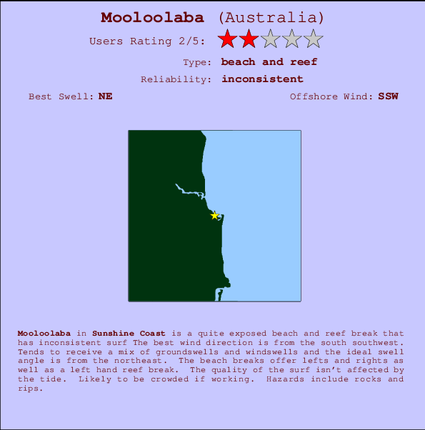 Mooloolaba break location map and break info