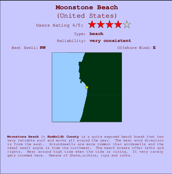 Moonstone Beach break location map and break info