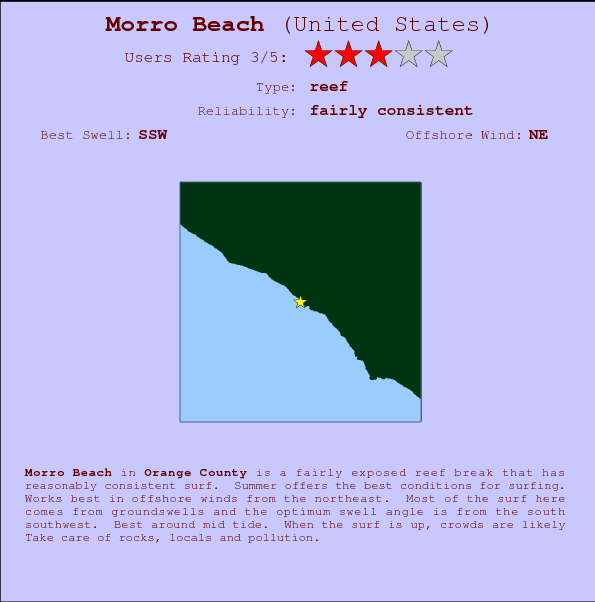 Morro Beach break location map and break info
