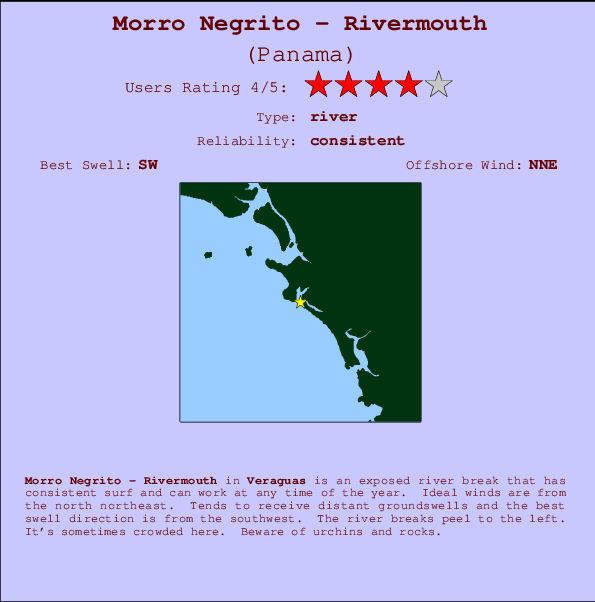 Morro Negrito - Rivermouth break location map and break info