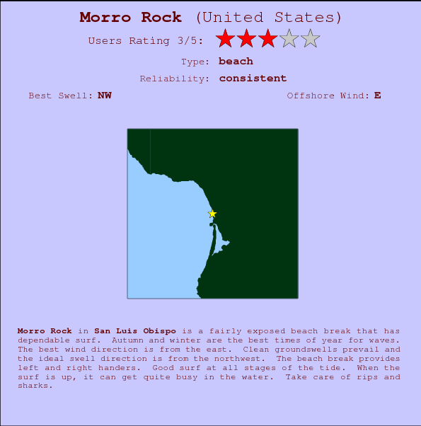 Morro Rock break location map and break info