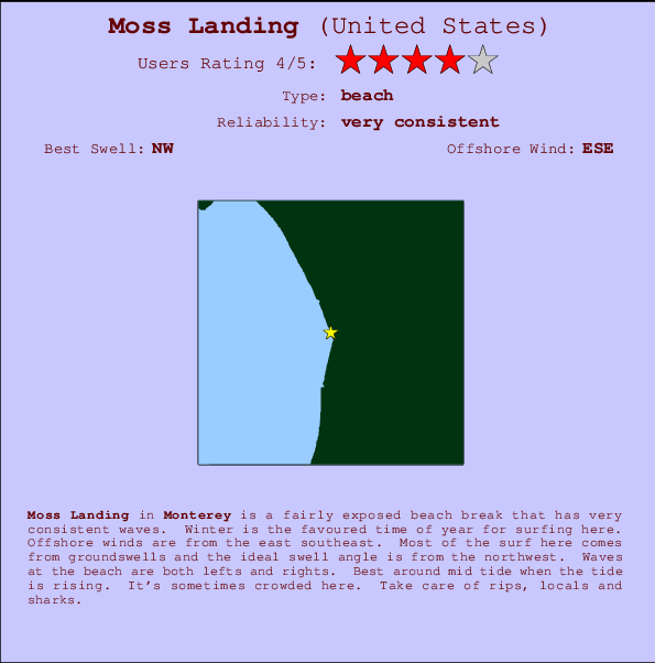 Moss Landing break location map and break info