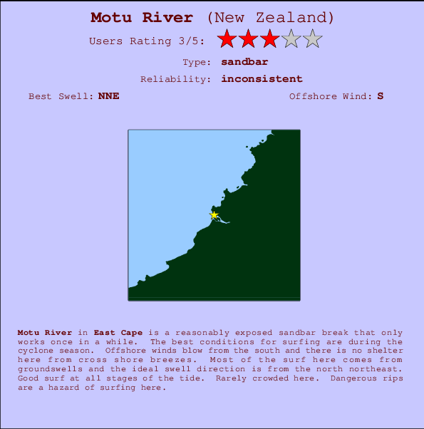Motu River break location map and break info