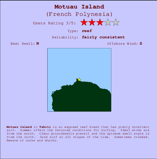 Motuau Island break location map and break info