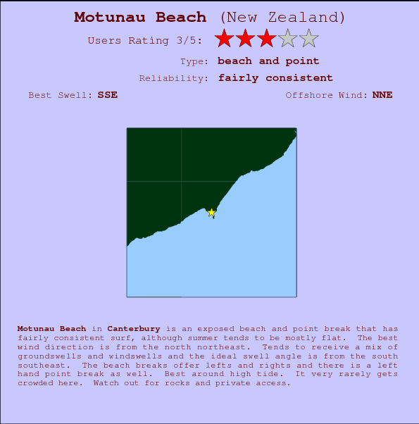 Motunau Beach break location map and break info