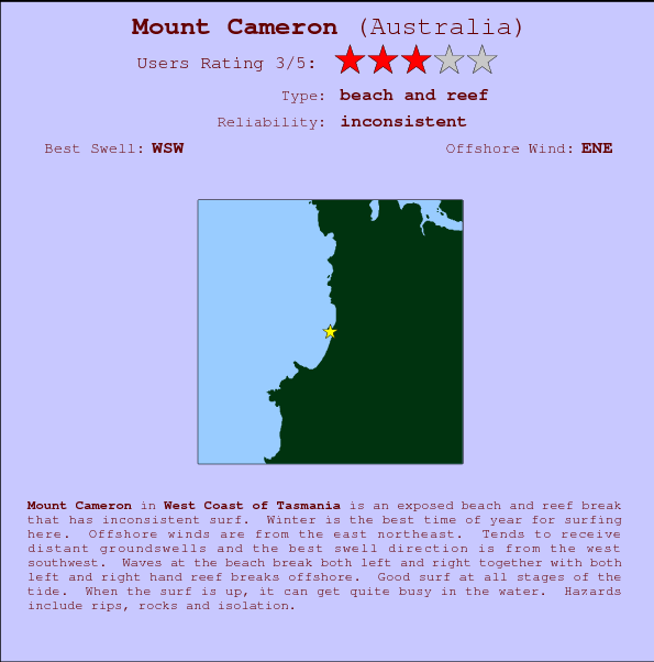 Mount Cameron break location map and break info