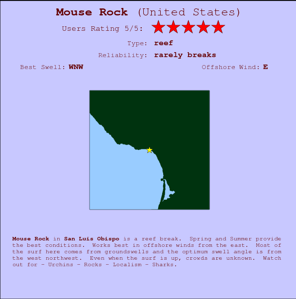 Mouse Rock break location map and break info