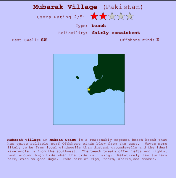 Mubarak Village break location map and break info