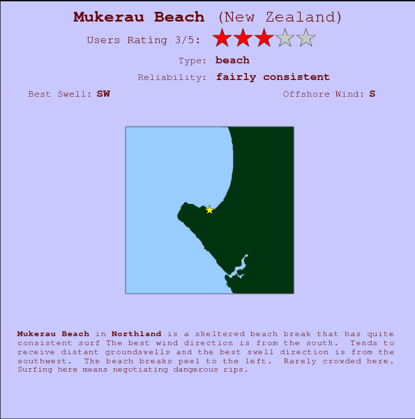 Mukerau Beach break location map and break info