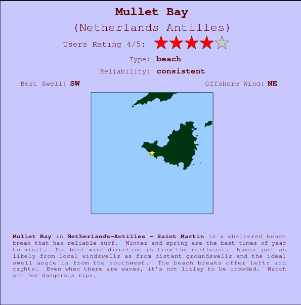 Mullet Bay break location map and break info