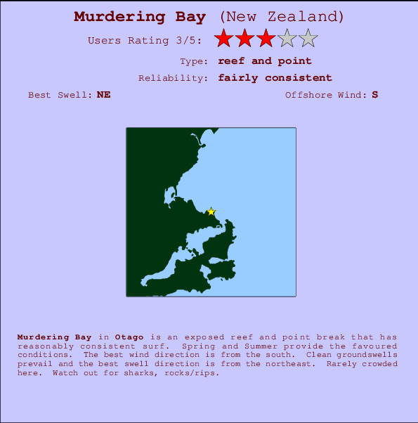 Murdering Bay break location map and break info