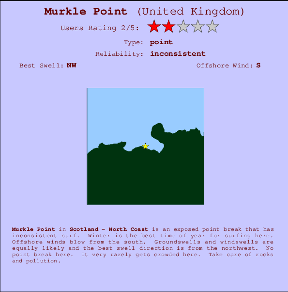 Murkle Point break location map and break info