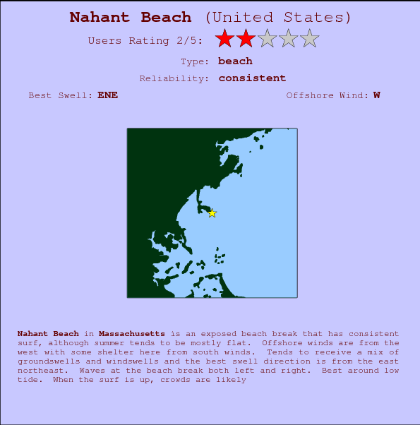 Nahant Beach break location map and break info