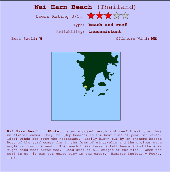 Nai Harn Beach break location map and break info