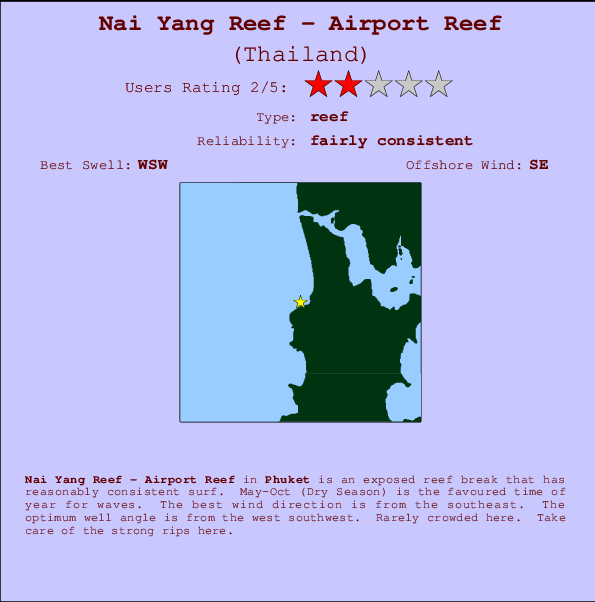 Nai Yang Reef - Airport Reef break location map and break info