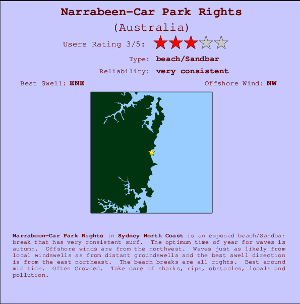 Narrabeen-Car Park Rights break location map and break info
