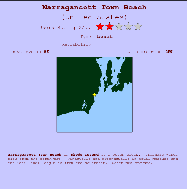 Narragansett Town Beach break location map and break info