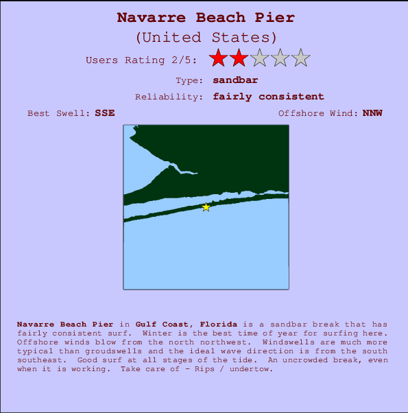 Navarre Beach Pier break location map and break info