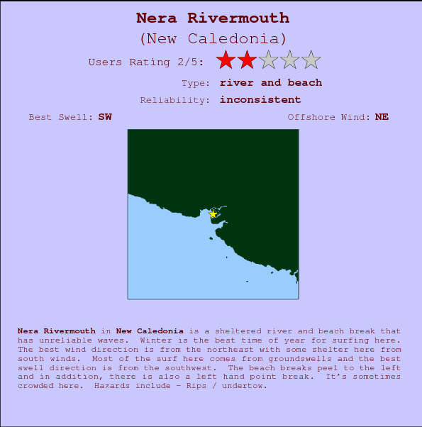 Nera Rivermouth break location map and break info