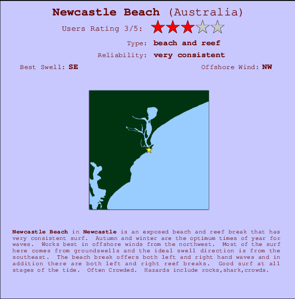 Newcastle Beach break location map and break info