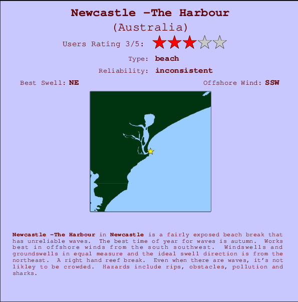 Newcastle -The Harbour break location map and break info