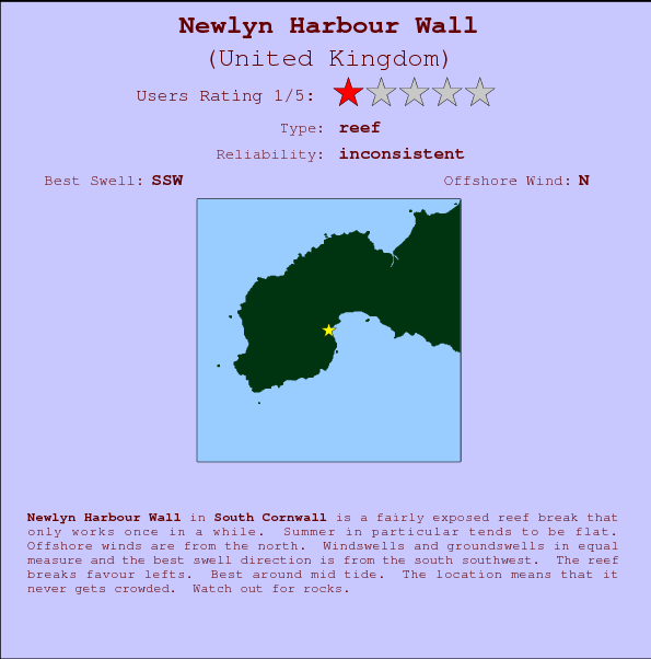 Newlyn Harbour Wall break location map and break info