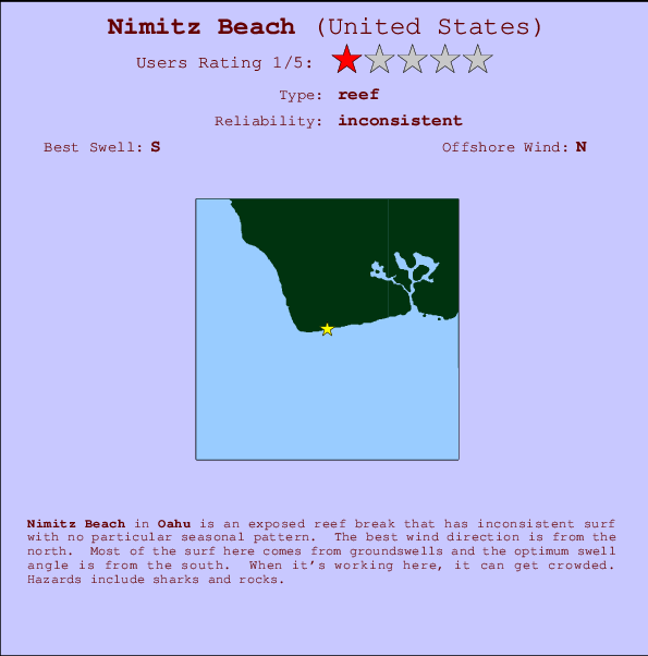 Nimitz Beach break location map and break info