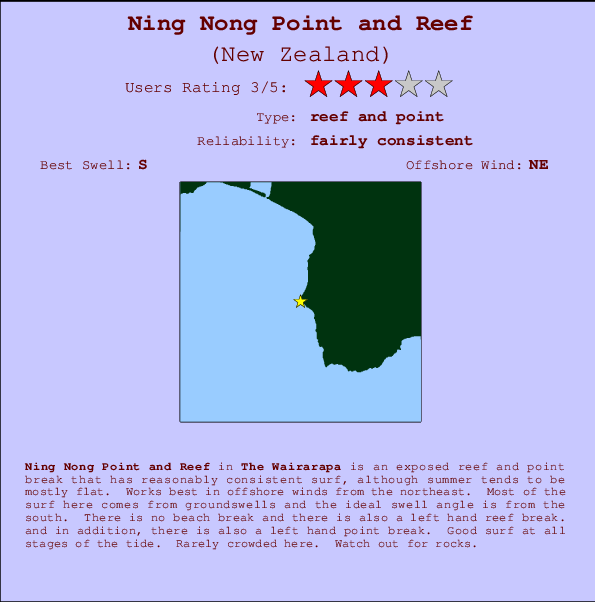 Ning Nong Point and Reef break location map and break info