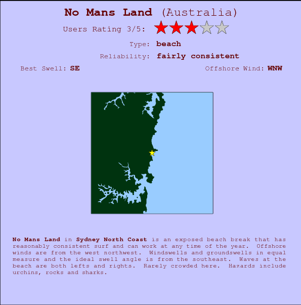 No Mans Land break location map and break info
