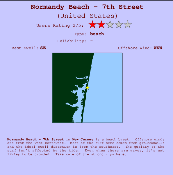 Normandy Beach - 7th Street break location map and break info