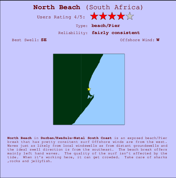 North Beach break location map and break info