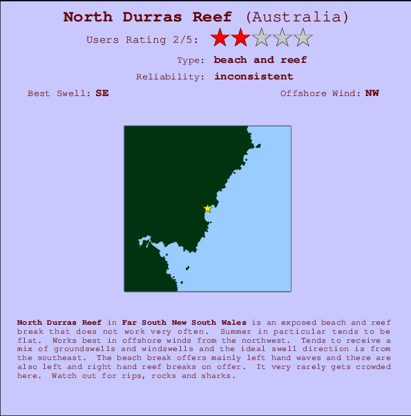 North Durras Reef break location map and break info