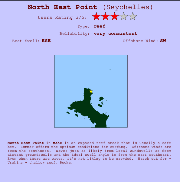 North East Point break location map and break info