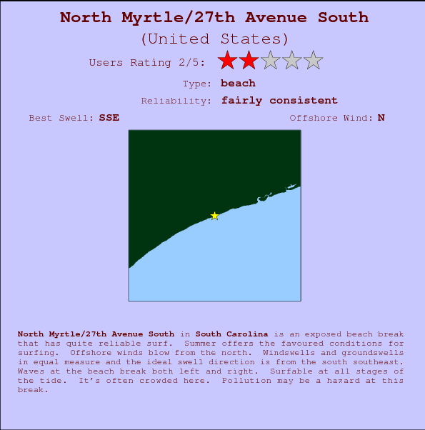 North Myrtle/27th Avenue South break location map and break info
