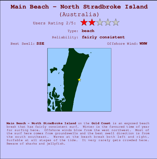 Main Beach - North Stradbroke Island break location map and break info