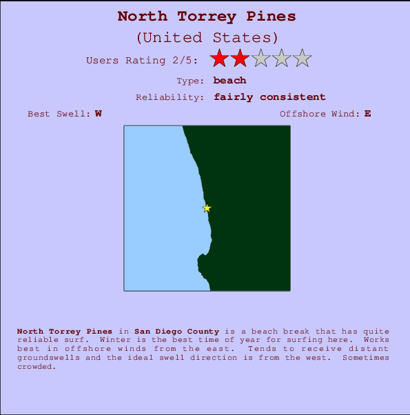 North Torrey Pines break location map and break info