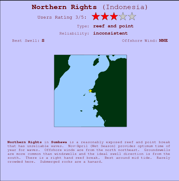 Northern Rights break location map and break info