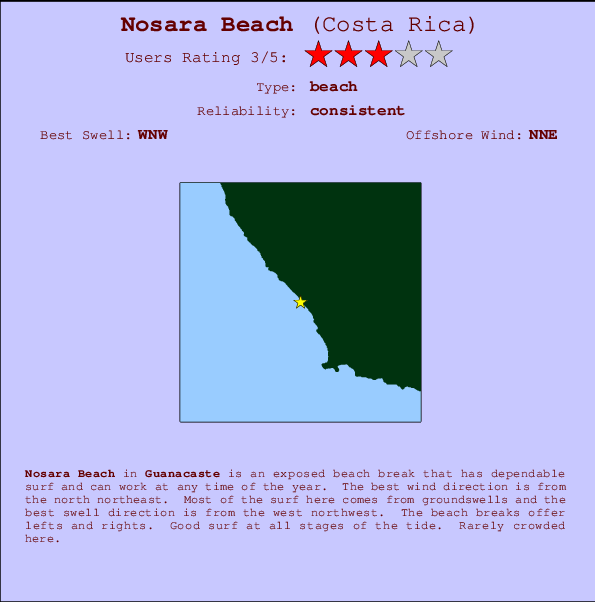 Nosara Beach break location map and break info