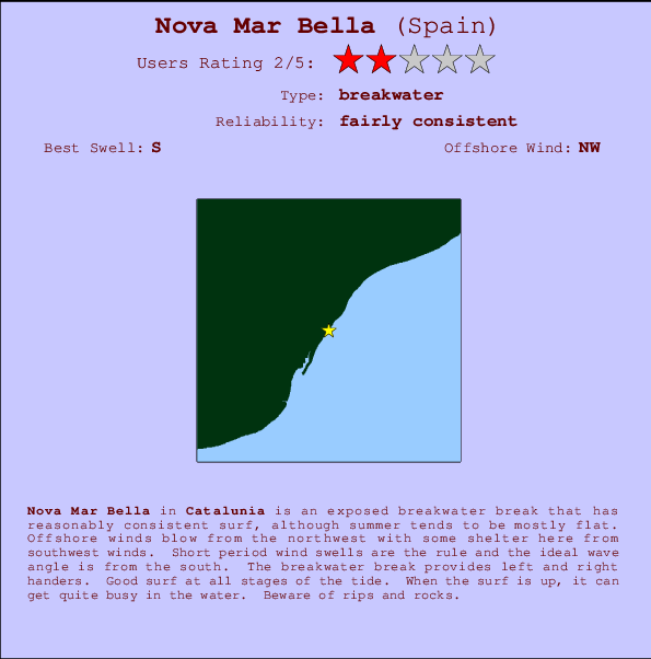 Nova Mar Bella break location map and break info