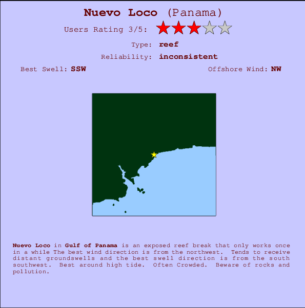 Nuevo Loco break location map and break info