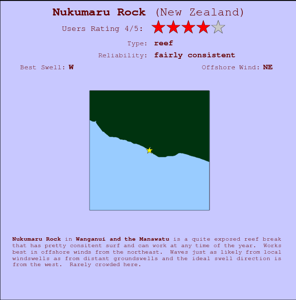 Nukumaru Rock break location map and break info