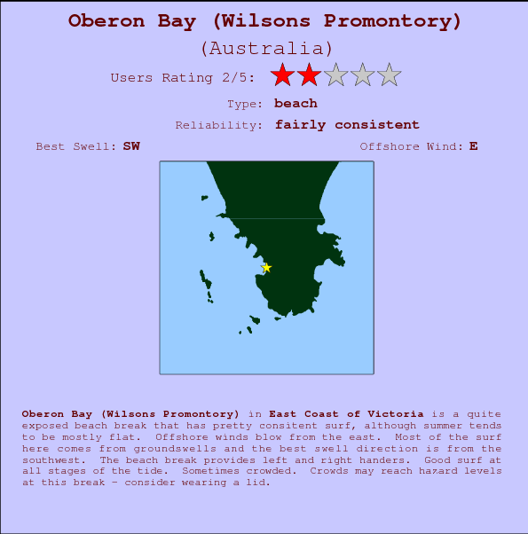 Oberon Bay (Wilsons Promontory) break location map and break info
