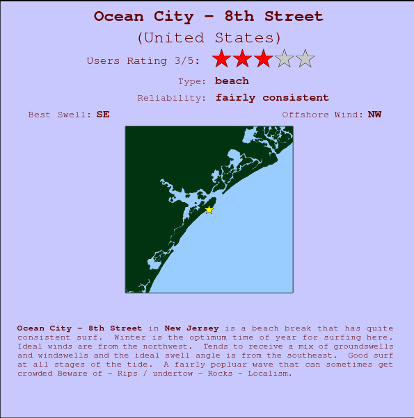 Ocean City - 8th Street break location map and break info